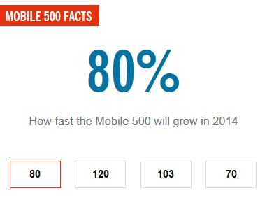 Mobile-500-Facts