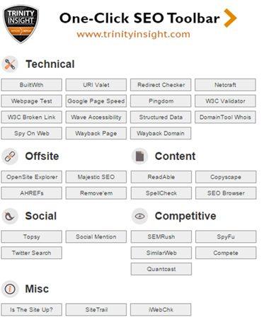 Trinity's One Click SEO Chrome Extension